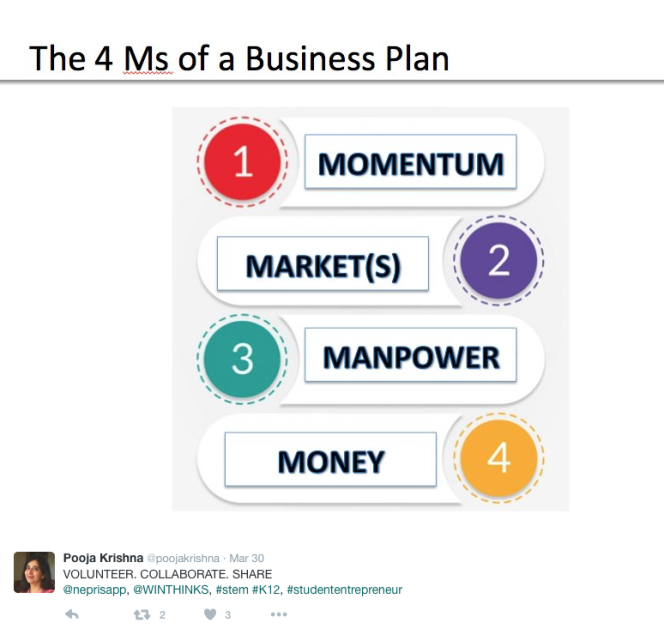 4 Ms of a Business Plan